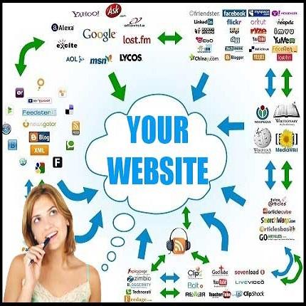 best seo company in bangladesh
