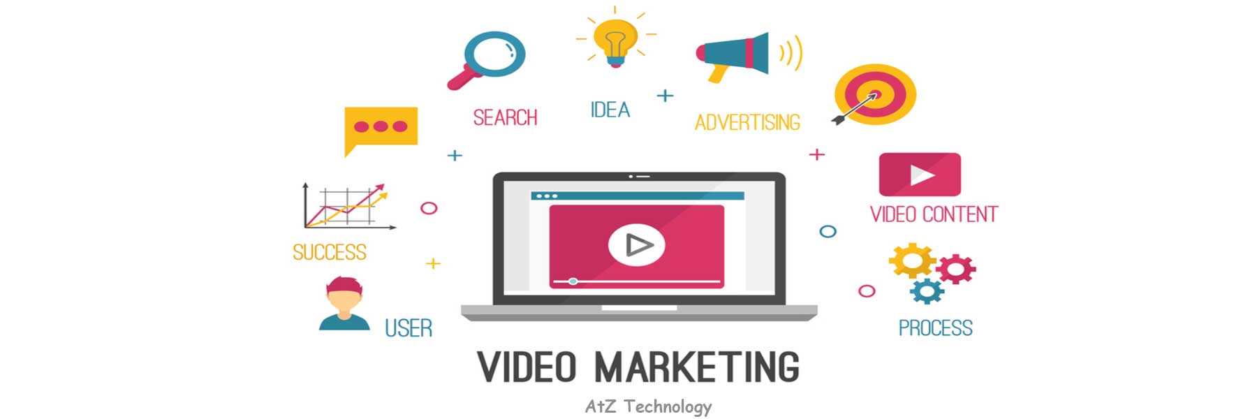 Video Marketing: Everything You Need to Know