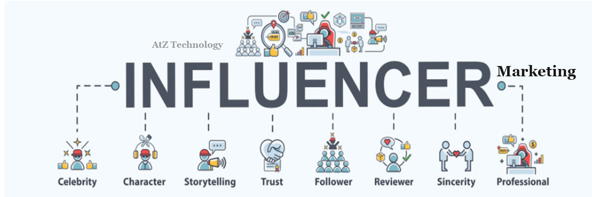 Influencer marketing, what it is, importance, strategies