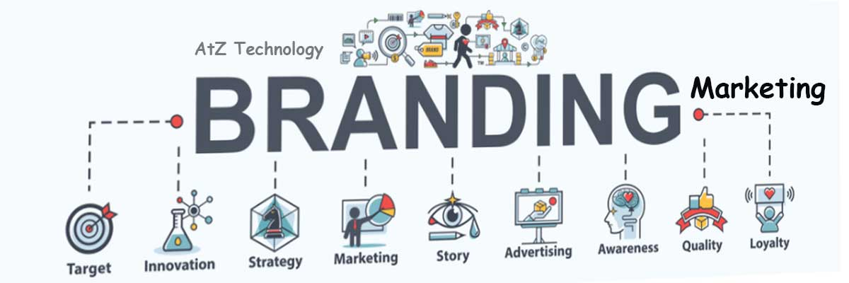 Brand Marketing, Brand Idea/Equity, Brand Marketing Strategy