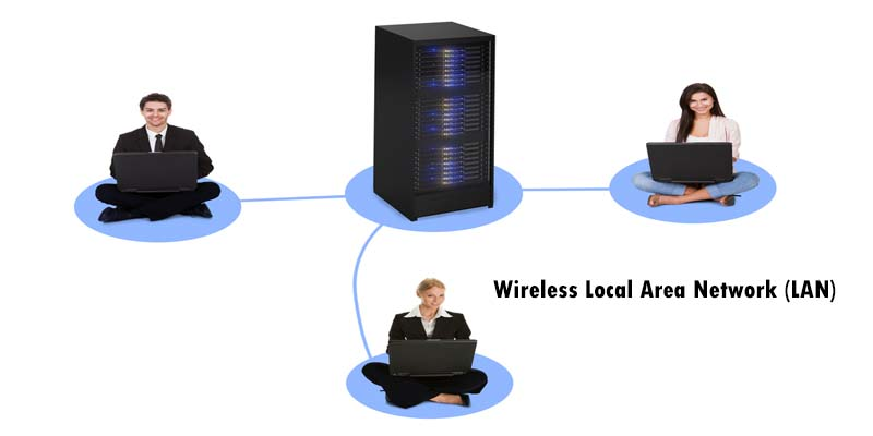 There are four types of wireless networks.