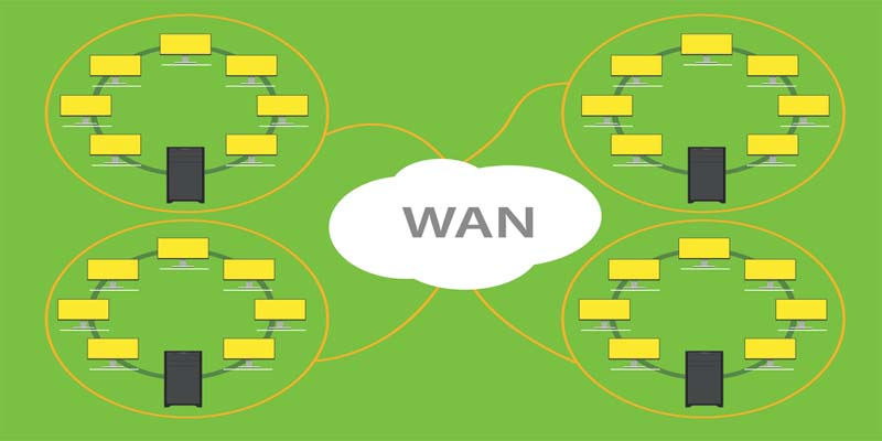 Wireless Wide Area Network (WAN):