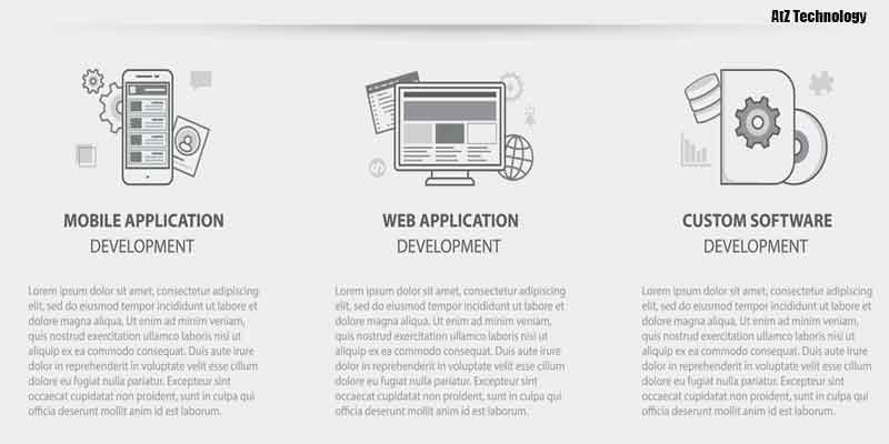 Custom ECommerce Website Services