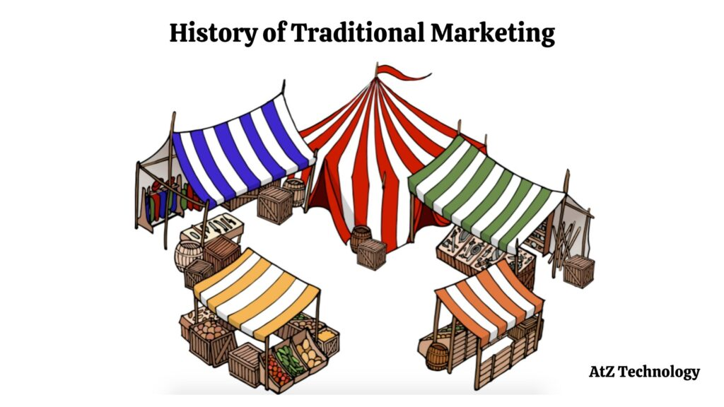 History of Traditional Marketing: Traditional Marketing