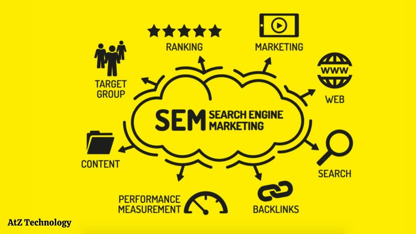 Search Engine Marketing: Online Marketing Introduction