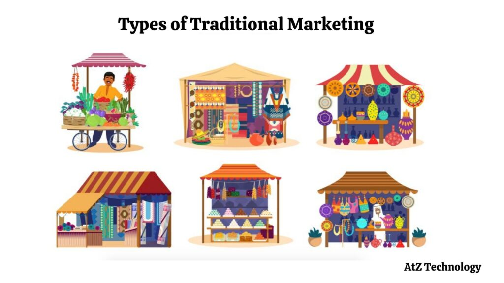 Types of Traditional Marketing: Traditional Marketing